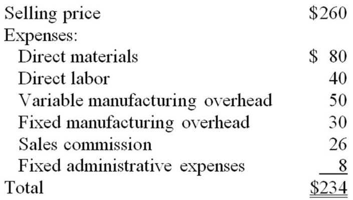 Image Result For A Computer Manufacturer Determines That The Profit