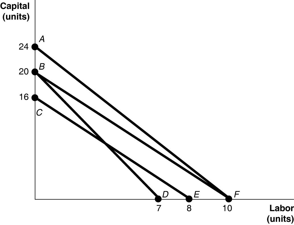 economics 877 test 2  u2013 coursepaper com