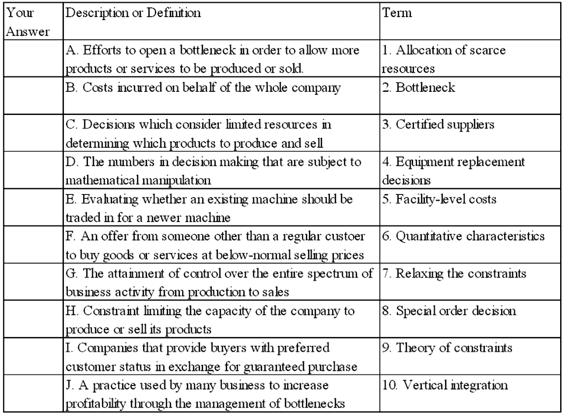 how the companies manipulate the depreciation essay Magic lets these characters, mainly prospero, manipulate the other  this kind of analysis is common for companies that are  get your custom essay.